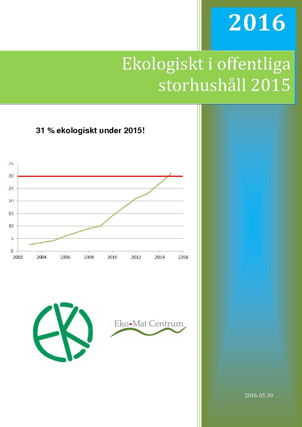 Rapport 2016 (2015)