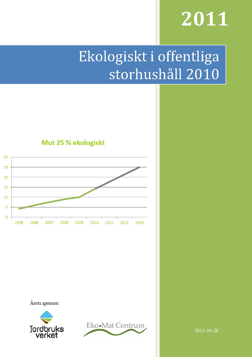 Rapport 2011 (2010)