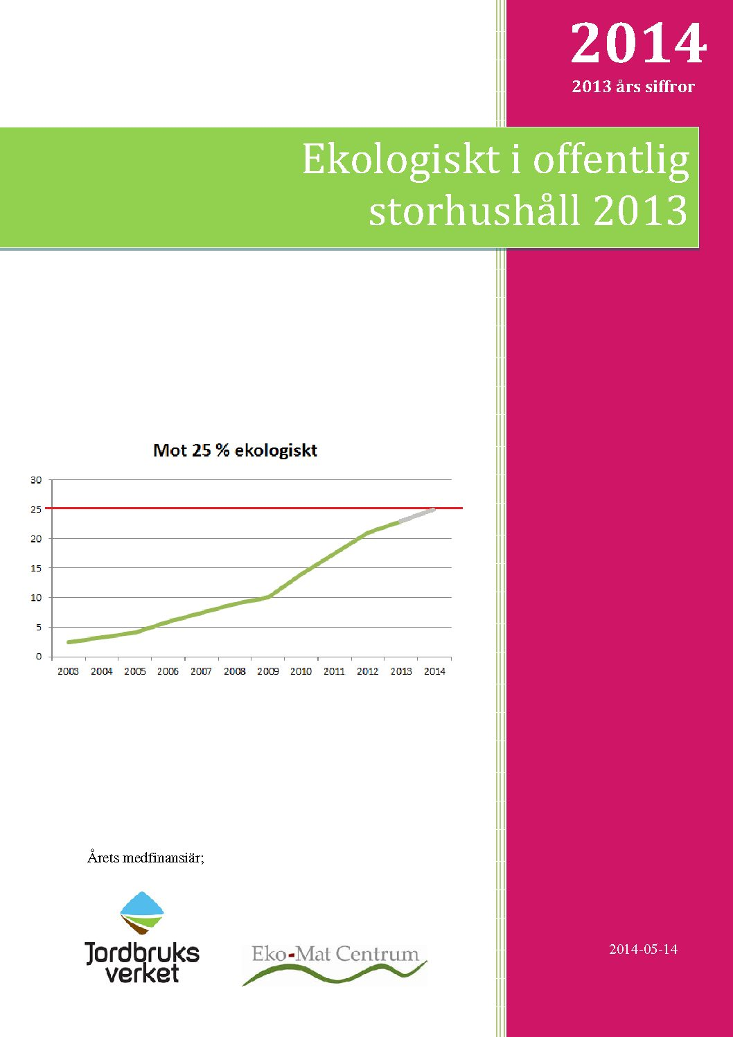 Rapport 2014 (2013)